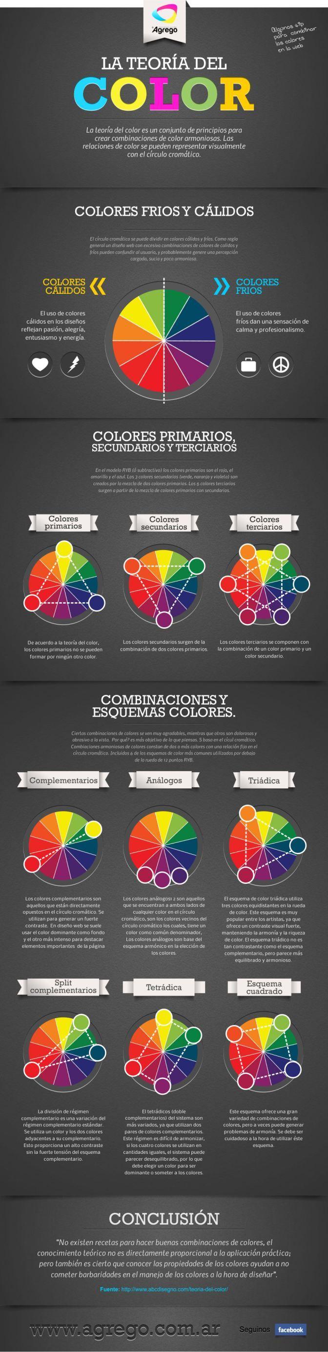 Cómo funciona el color. En la infografía podemos verificar qué aspectos determinan la teoría del color, tipos, combinaciones...etc. #color