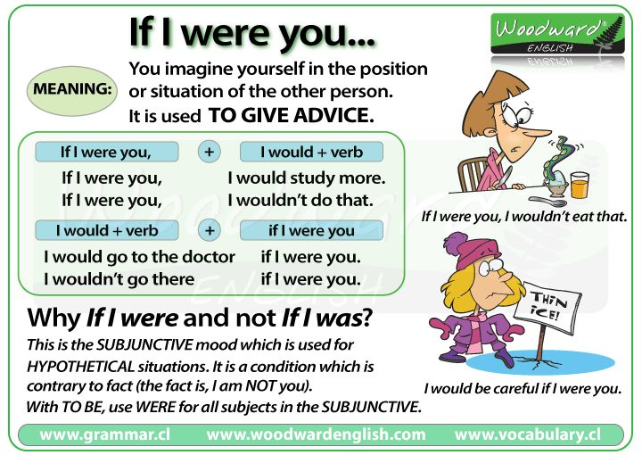 If I were you - English Grammar Rules