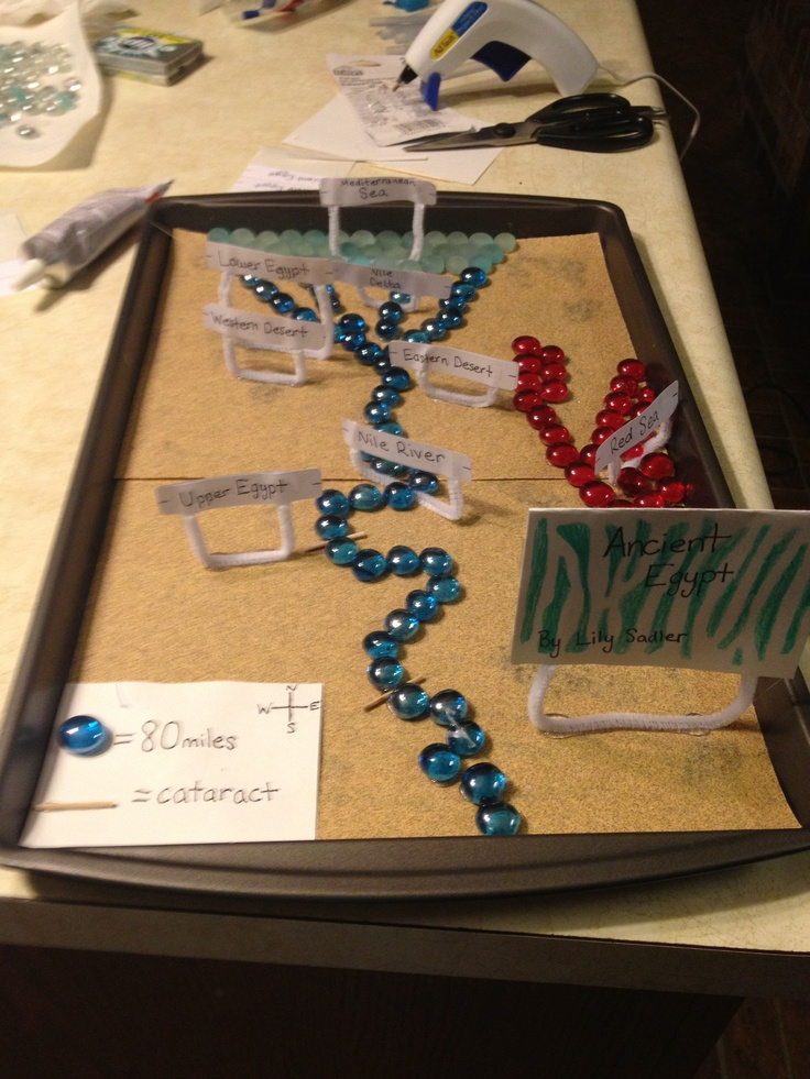 Ancient Egypt project Cookie sheet, sand paper for the desert, blue glass beads for Nile, red glass beads for Red Sea, pipe cleaners and file folder labels for identifying locations. One blue glass bead = 80 miles so 50 for the Nile's 4000 mile length.