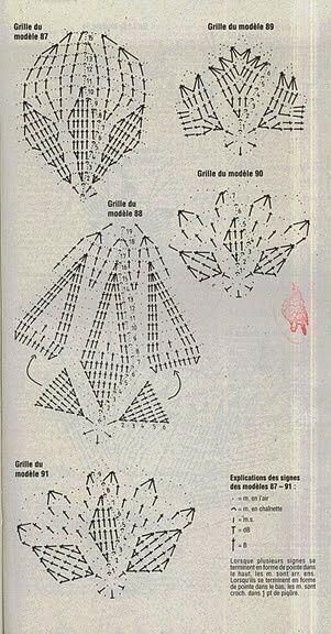 stromek schema