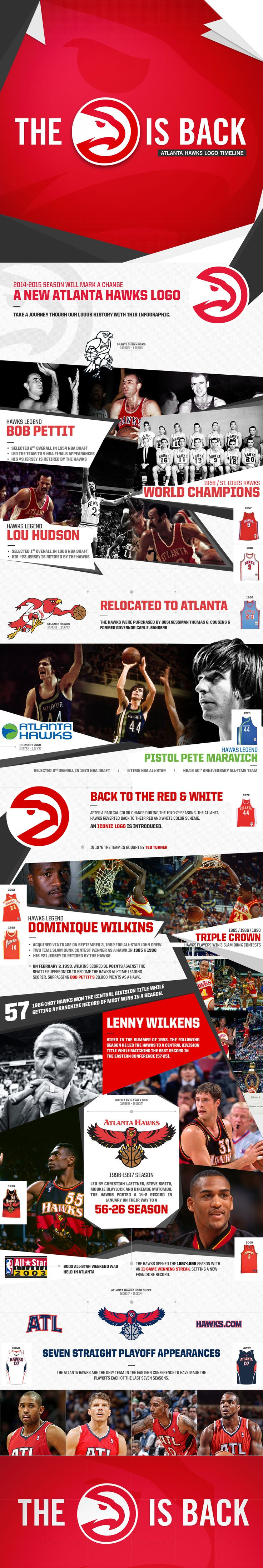 The Pac is Back | THE OFFICIAL SITE OF THE ATLANTA HAWKS