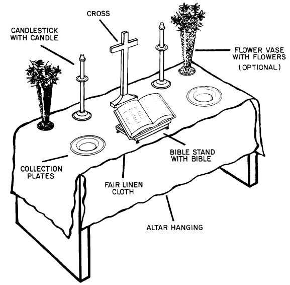 altar is a sign of religious Preparing the church for mass  cross was the basic christian symbol used at the altar after leading the community into their gathering place, it was prominently.