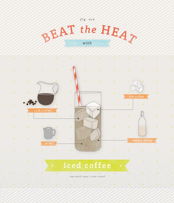 iced coffee by eva black | top notch type splendidsummer