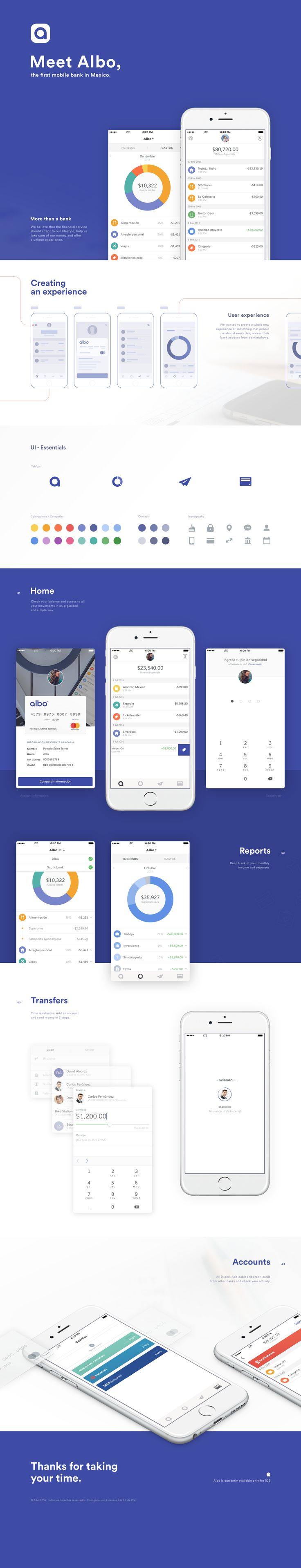 Albo iOS on Behance