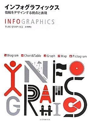 インフォグラフィックス―情報をデザインする視点と表現 木村 博之, http://www.amazon.co.jp/dp/4416609272/ref=cm_sw_r_pi_dp_aVPMqb1YF0NDA