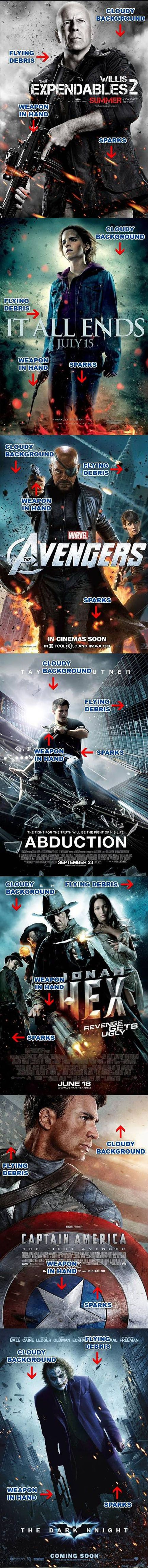 New Trend in Action Movie Poster Design