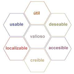 Glosario de #usabilidad y la accesibilidad web