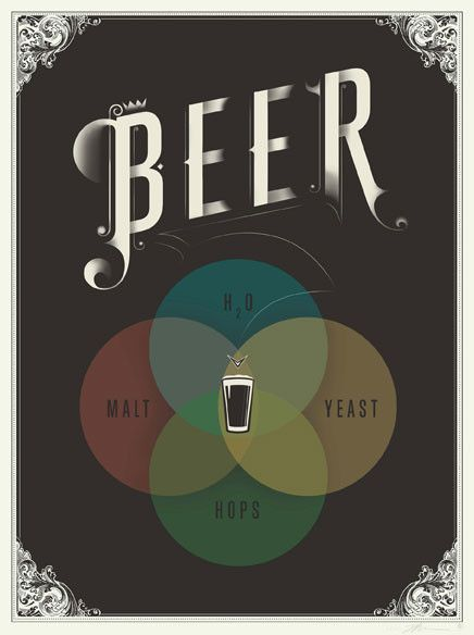 The Venn of Bear: Pop Charts, Graphics Design, Beer Posters, Charts Labs, Beer 18X24, Prints, Products, Beer Venn, Friend Chart