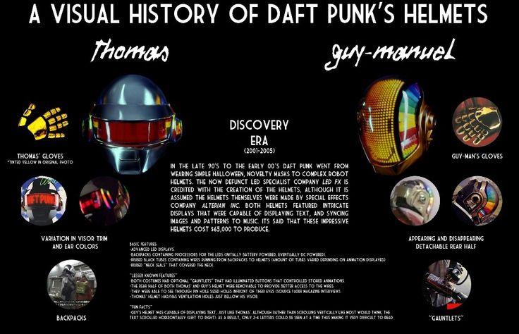 #Daftpunk Visual helmets history