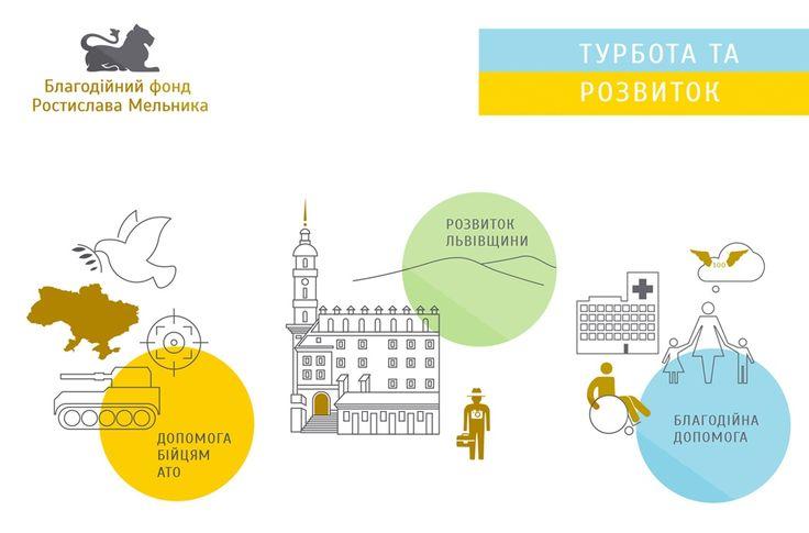 Разработка фирменного стиля в Киеве.