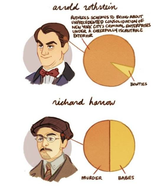 The Men of Boardwalk Empire: Explained -- Vulture (Arnold Rothstein is my favorite!)