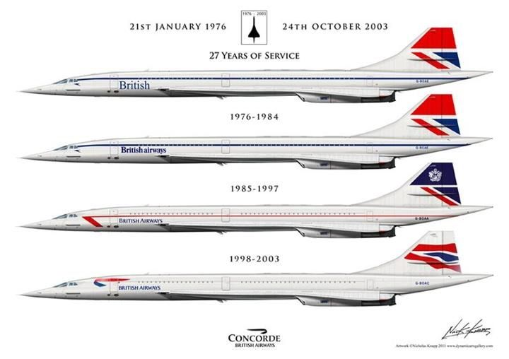 British Airways Concorde - History of Livery