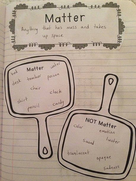 What is Matter? Interactive notes.