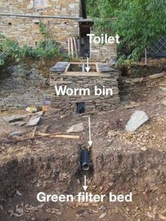 How to create a composting toilet system with a flush toilet, a worm-composting bin and a filter bed. Nothing is wasted and the garden is given nutrient dense organic matter.