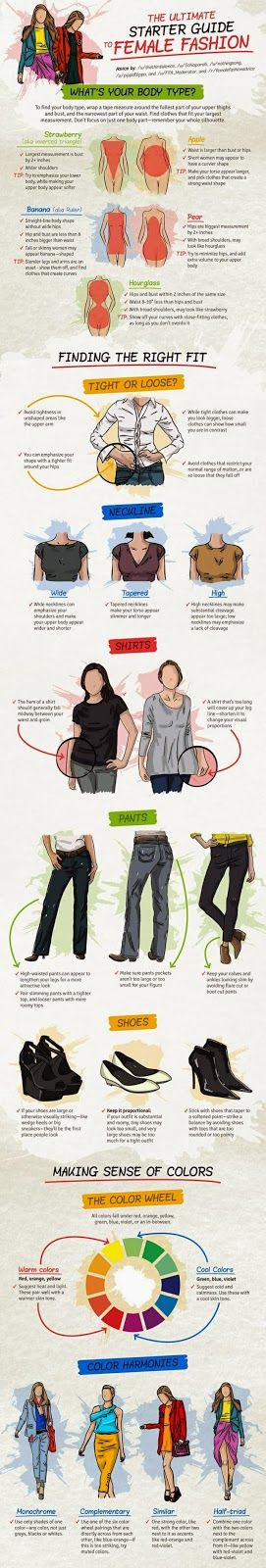 The ultimate starter guide to female fashion