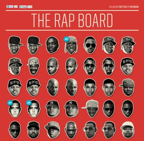 The Rap Board - Signature catchphrases, grunts and unintelligible awesomeness from the biggest names in hip-hop