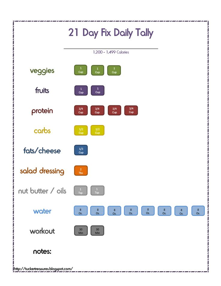 21 day fix diet daily tally sheets