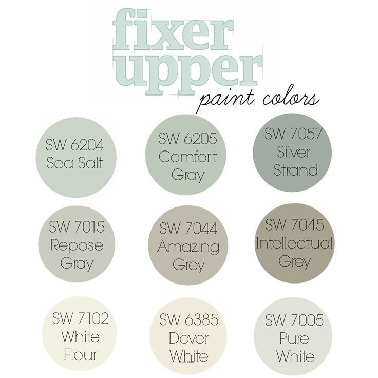 "Sherwin Williams ""Fixer Uppers"" Style Paint Colors"