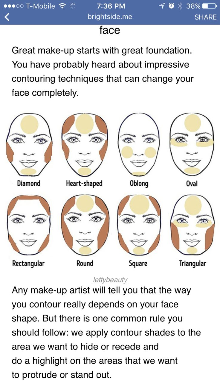 Face contour cheat sheet