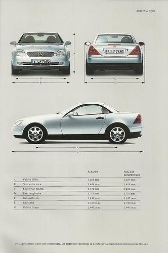 Mercedes SLK brochure 1999