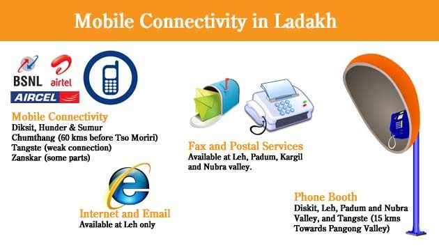 Mobile connectivity on your road trip to Ladakh