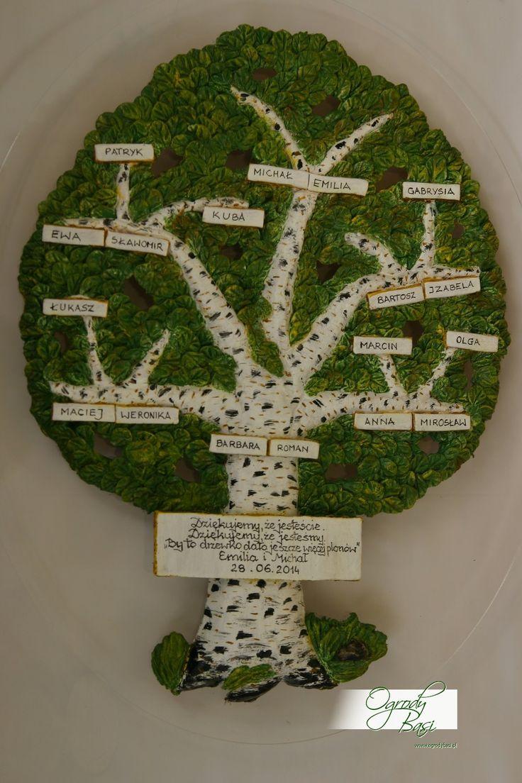 Drzewo genealogiczne prezent w podziękowaniu rodzicom na weselu www.ogrodybasi.pl #prezent #ślub #rocznica #gody #urodziny