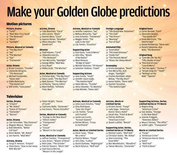 2016 Golden Globe Award Prediction Ballot