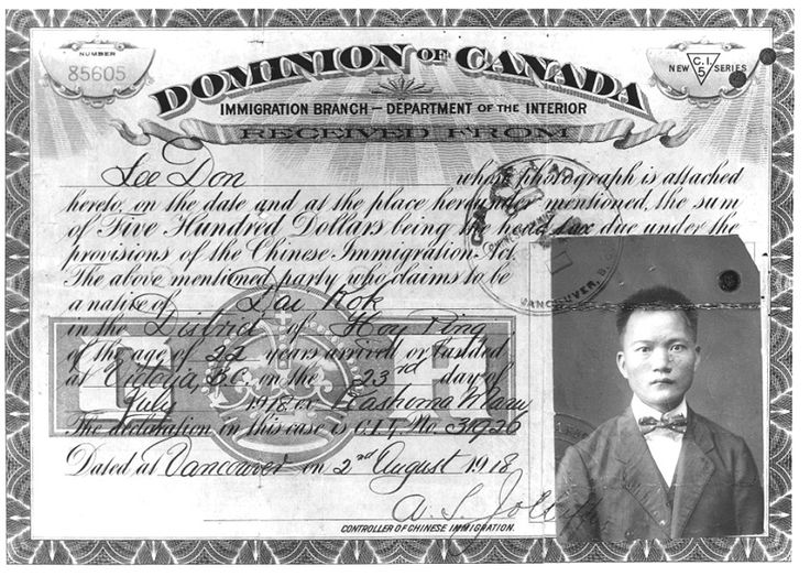a look at immigration and discrimination in the 1920s Transcript of 1920s & 1930s: immigrants & discrimination  immigrants and discrimination 1920:discrimination  chinese immigration act.