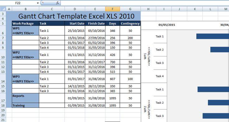 Creating Gantt Chart Template Excel XLS 2010 – Excel XLS Templates