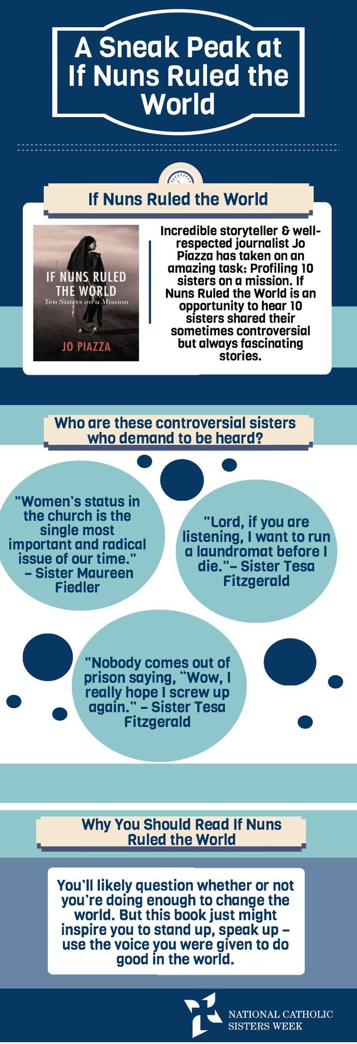 Каталог христианских