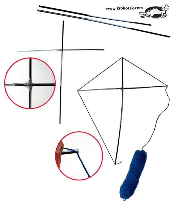 DIY city kite