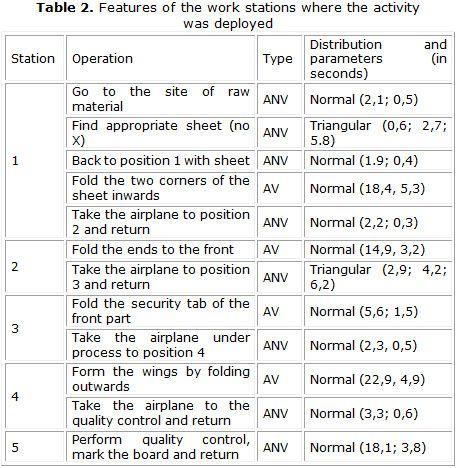 Scientific method paper example