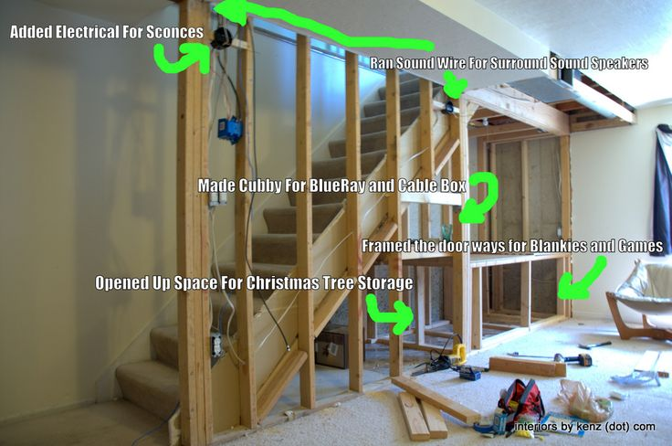 Building a Nook Under a Load Bearing Wall under the stairs, interiorsbykenz.com