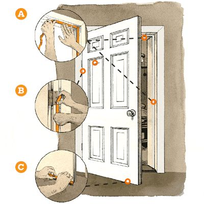 27 Best Images About Maintenance On Pinterest Weather Energy Efficiency And Home Ideas