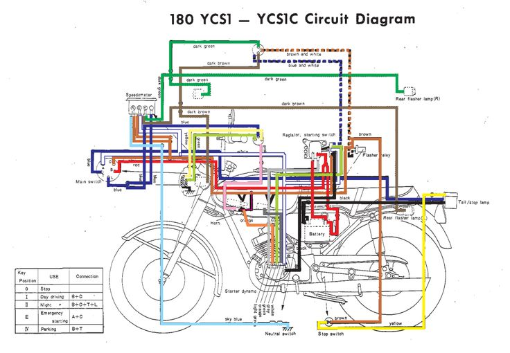 DOC ➤ Diagram Yamaha Yg1 Wiring Diagram Ebook Schematic