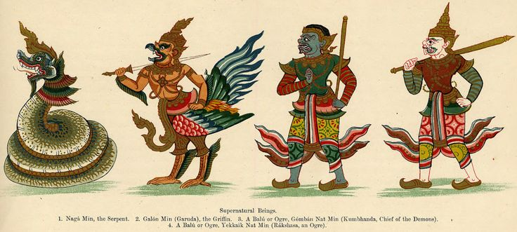 Image result for burmese deities
