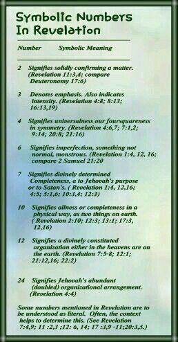 Numerology number 21 meaning image 5