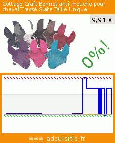 Cottage Craft Bonnet anti-mouche pour cheval Tressé Slate Taille Unique (Sport). Réduction de 57%! Prix actuel 9,91 €, l'ancien prix était de 23,28 €. https://www.adquisitio.fr/cottage-craft/bonnet-anti-mouche-cheval-3