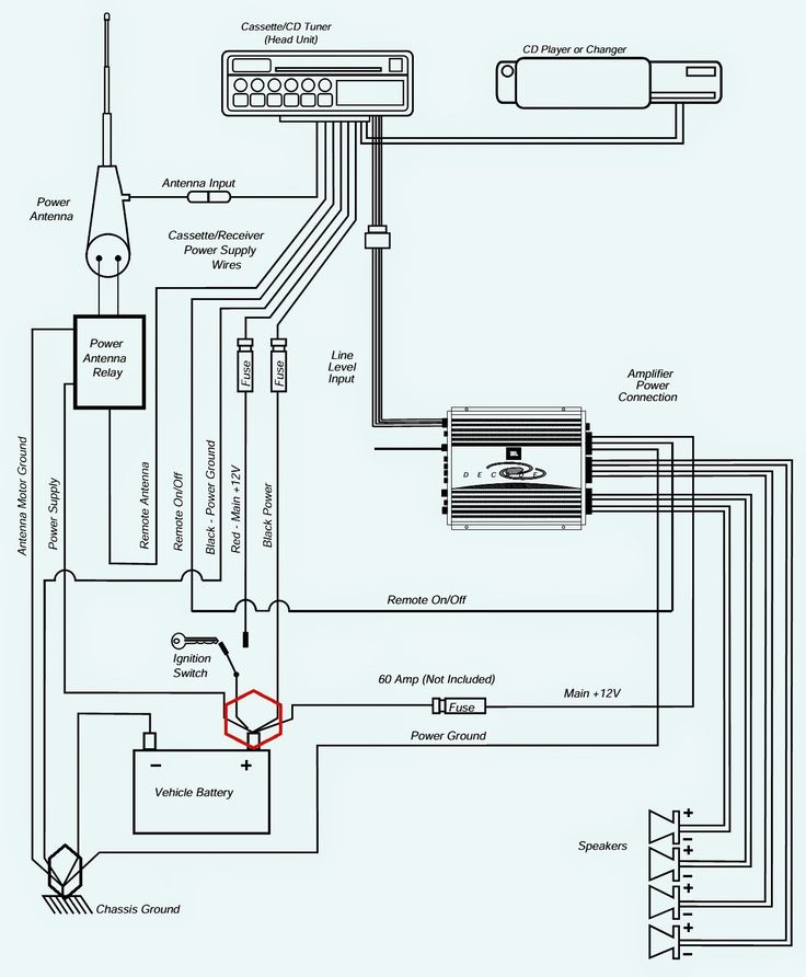 New Bmw E46 Business Radio Wiring Diagram #diagramsample #