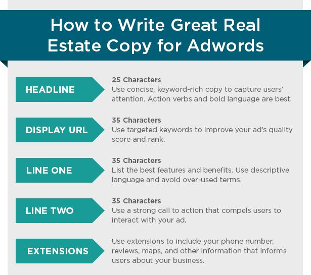 Real Estate Advertising Copy That Gets Leads Real Estate