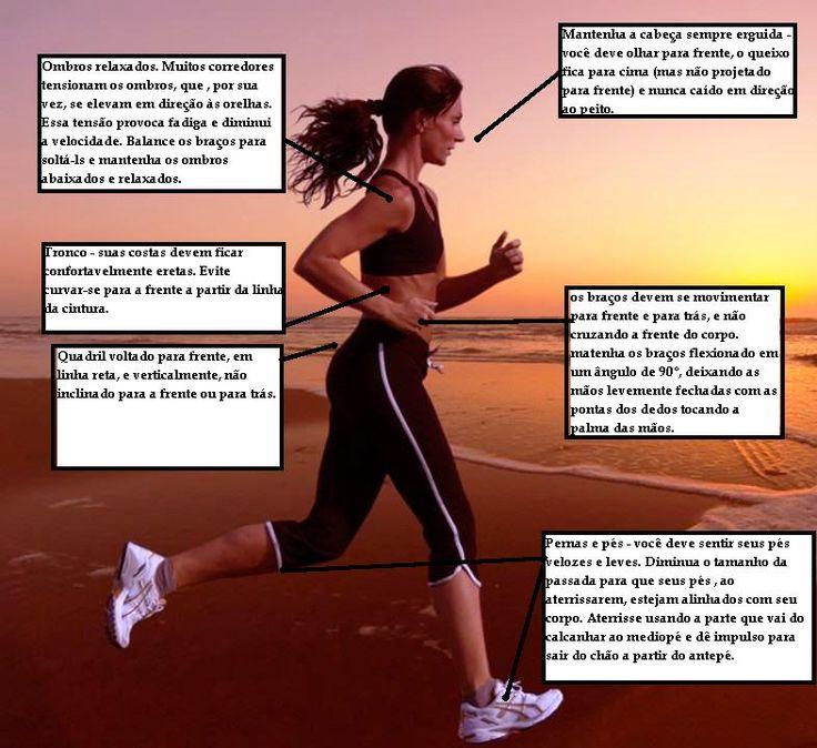 Como Melhorar a Sua Postura na Corrida e Evite Lesões! - Corre Salta e Lança