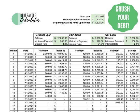 Debt Payoff Calculator Spreadsheet Debt Snowball Excel ...