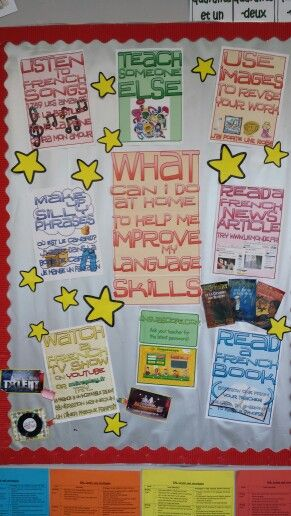Modern Language Classroom Displays ~ Best french class poster ideas from td etc images