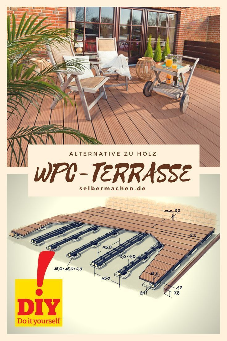 WPC-Terrassen aus Holz-Kunststoff-Gemisch sind robust, splittern und verwittern … – SELBERMACHEN