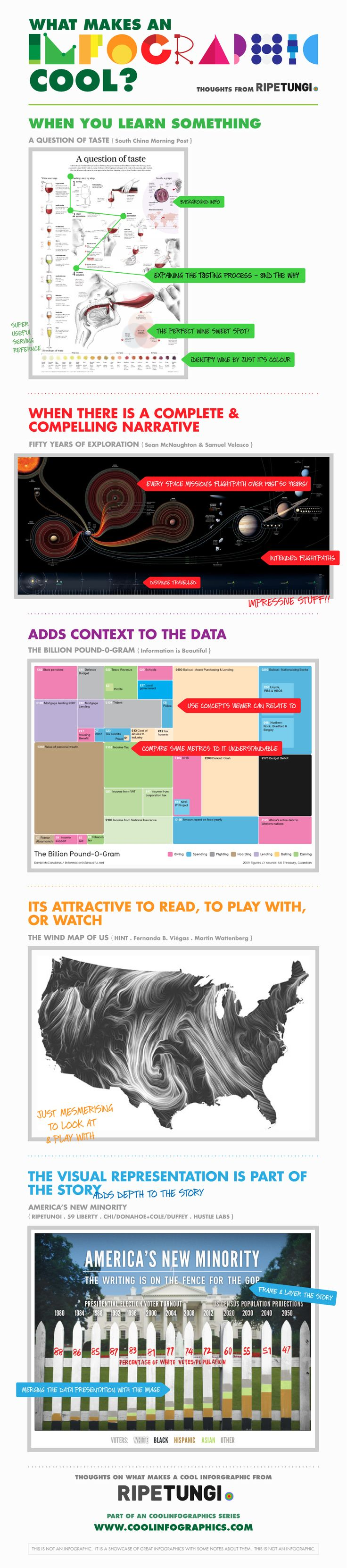 WHAT MAKES AN INFOGRAPHIC COOL? - http://www.coolinfoimages.com/infographics/what-makes-an-infographic-cool/