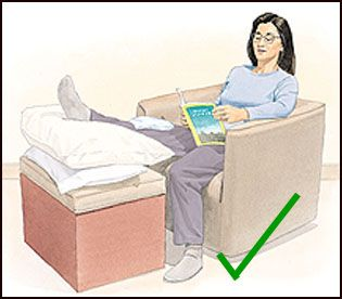 """Total Knee Replacement Surgery: The dreaded """"sling position"""" for knee to enable extension. Prop feet on pillows but nothing under knee itself but $%&! gravity.. Owwww! Hated it! So necessary. Did I say how much I hated it? Did I say how it is absolutely necessary for full recovery?"""