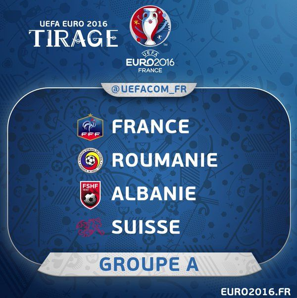 Ce week-end a eu lie le tirage au sort des poules de l'Euro 2016.     #Euro2016 #GroupeA #France #Roumanie #Albanie #Suisse