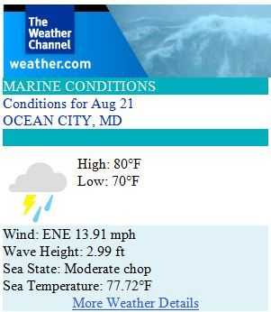 Ocean City Maryland Weather Forecast for Thursday, August 21st 2014 - Get out early and grab some sun! #ocmd