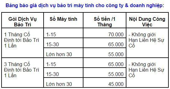http://dichvusuamaytinhdanang.com/sua-may-tinh-tai-nha-da-nang/