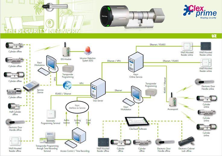 Uhlmann & Zacher GmbH: CX6920